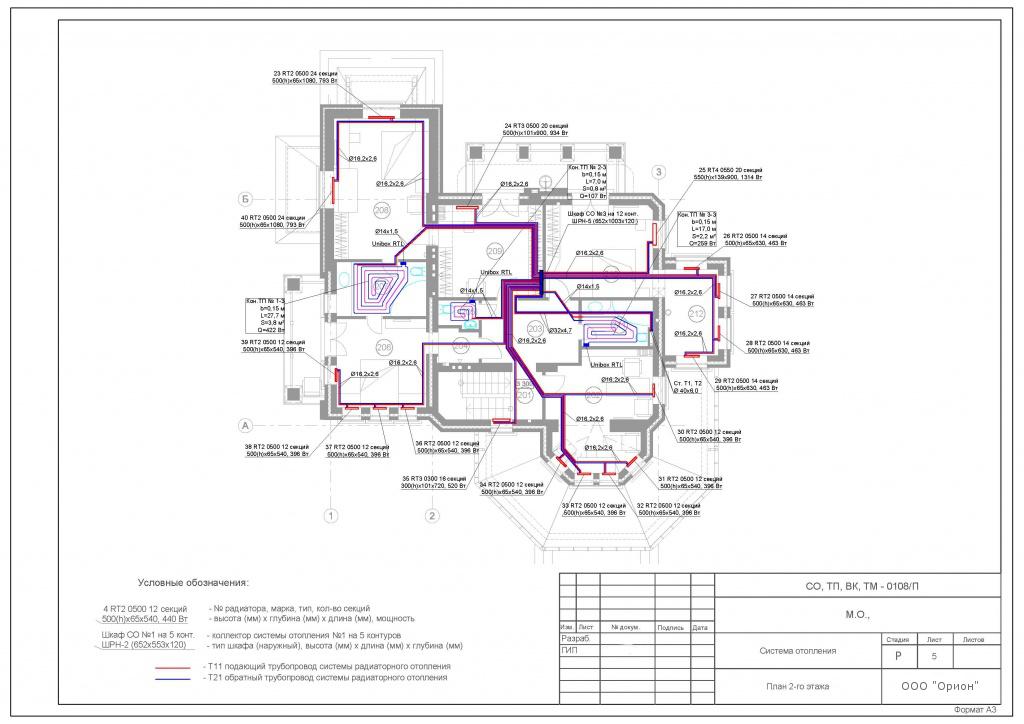 Водоснабжение панельных домов